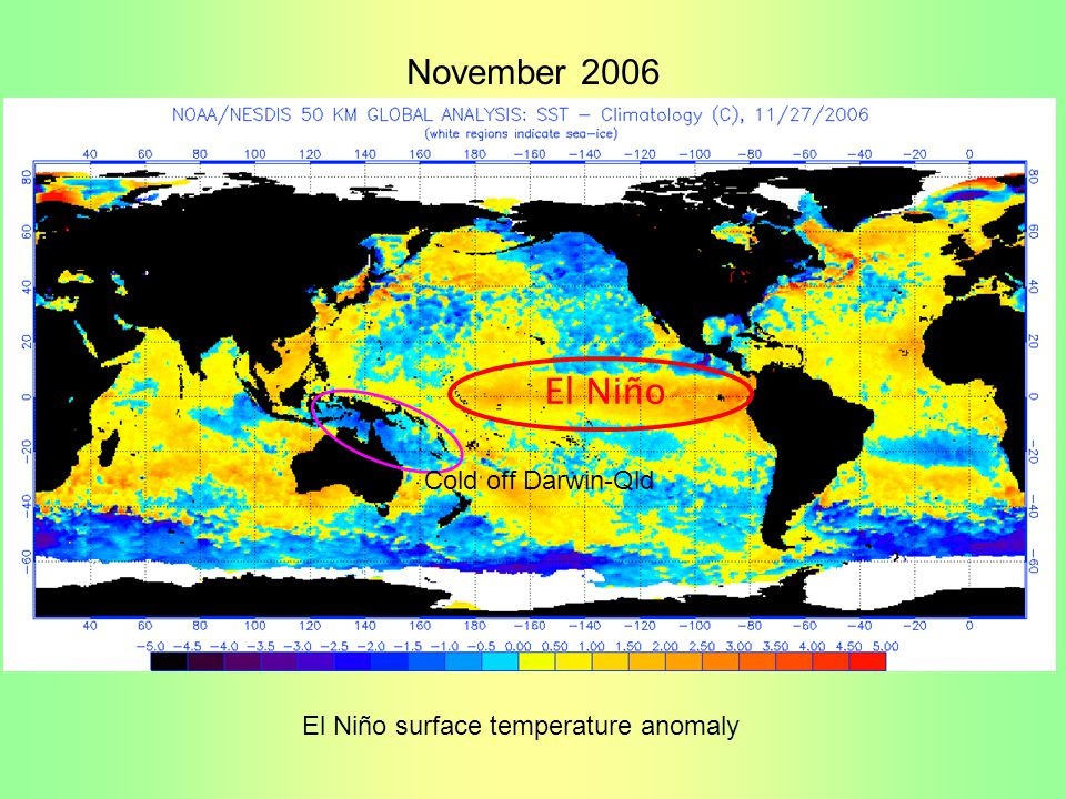 El Niño surface temperature anomaly