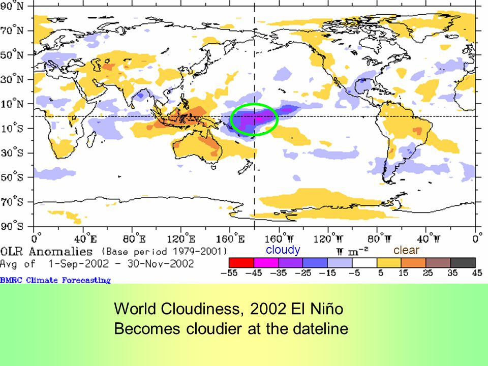 World Cloudiness, 2002 El Niño Becomes cloudier at the dateline