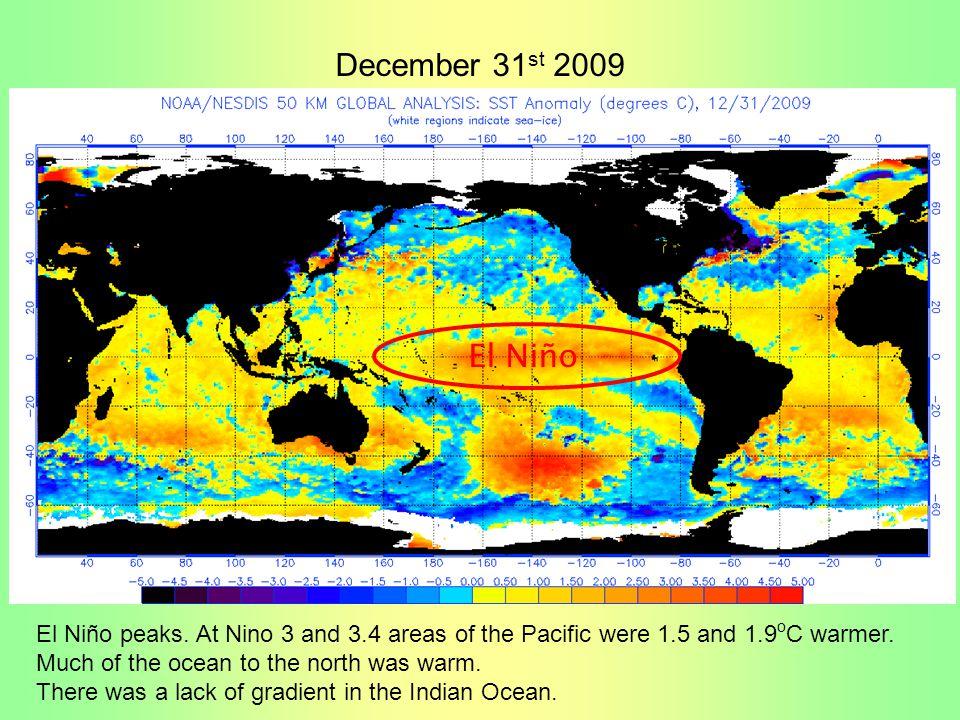 December 31st 2009 El Niño.