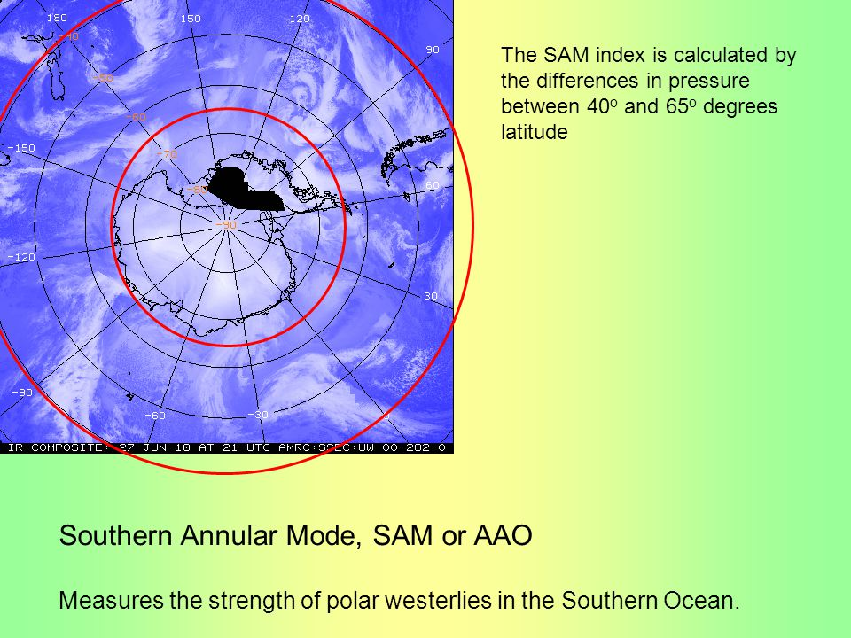 Southern Annular Mode, SAM or AAO
