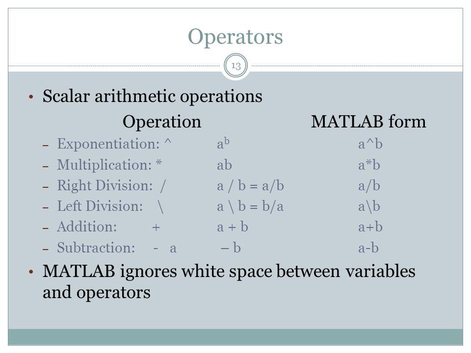 Operators Scalar arithmetic operations Operation MATLAB form