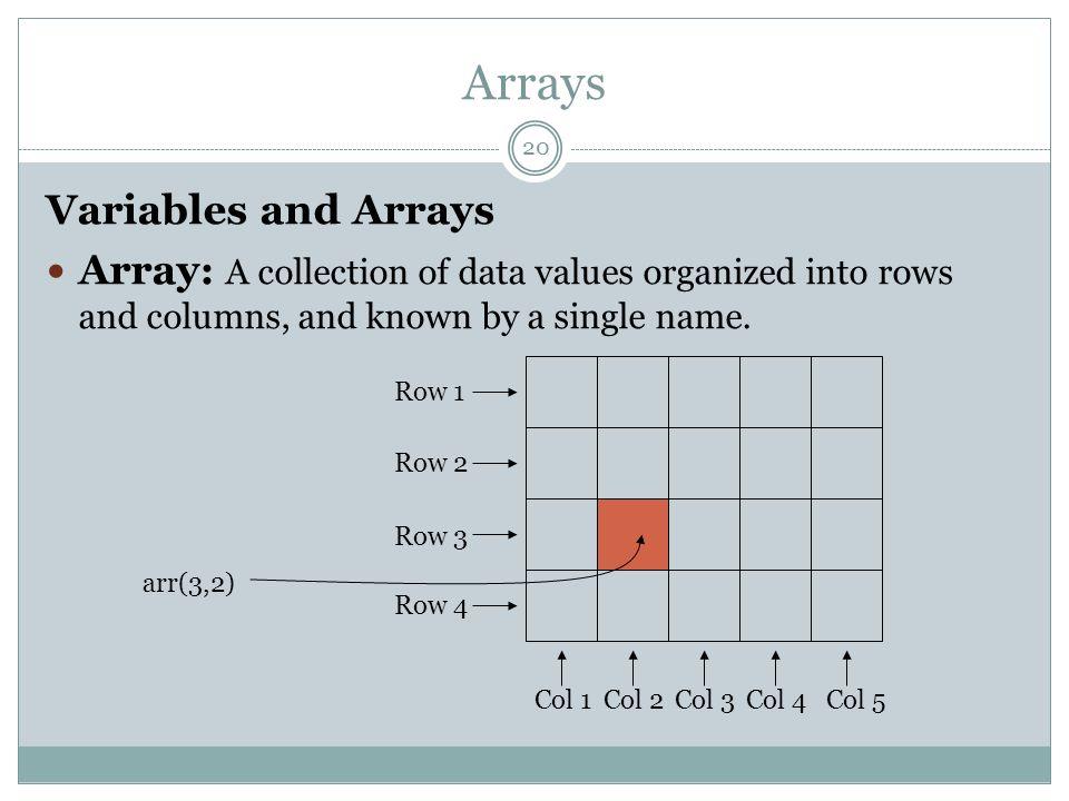 Arrays Variables and Arrays