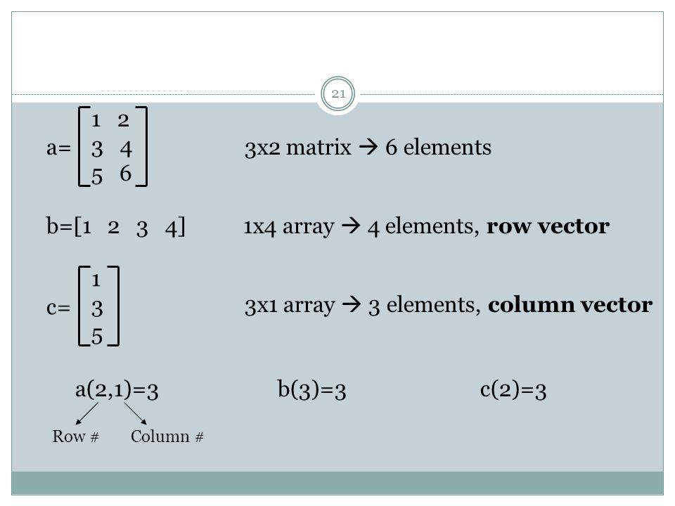1x4 array  4 elements, row vector