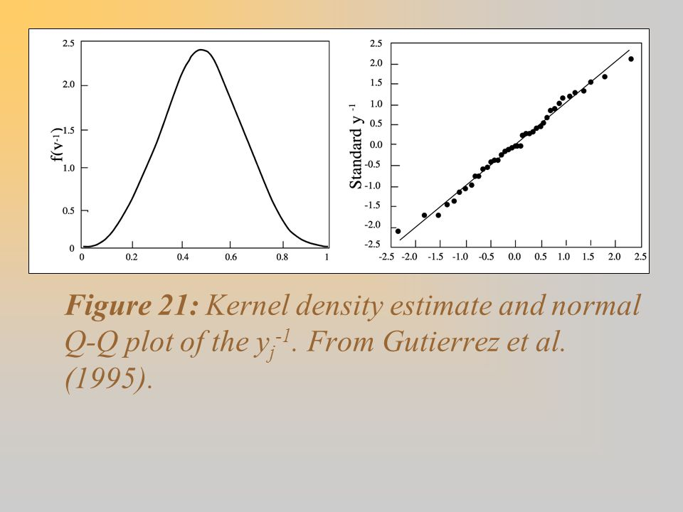 Figure 21: Kernel density estimate and normal Q-Q plot of the yj-1