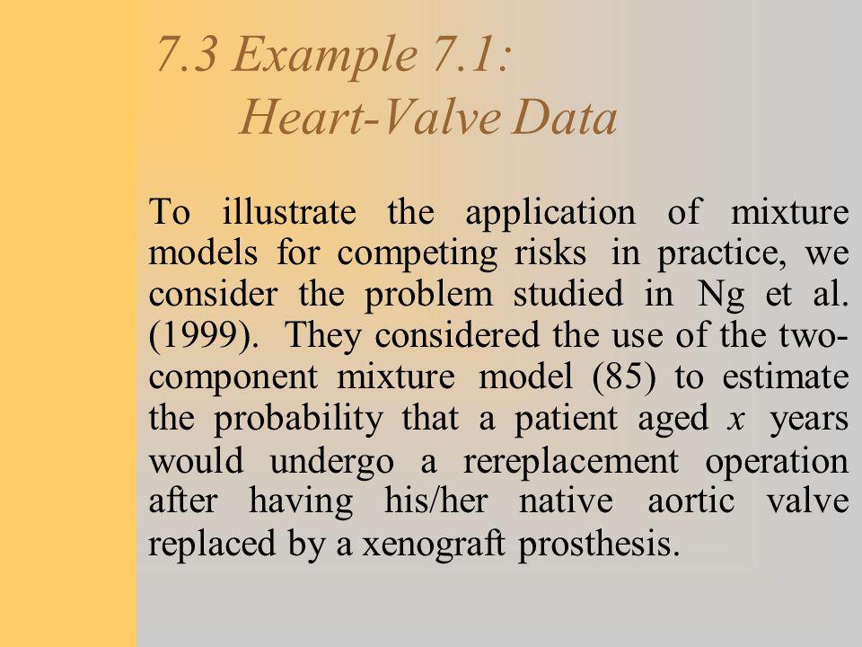 7.3 Example 7.1: Heart-Valve Data
