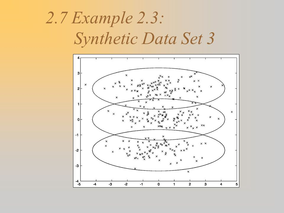 2.7 Example 2.3: Synthetic Data Set 3