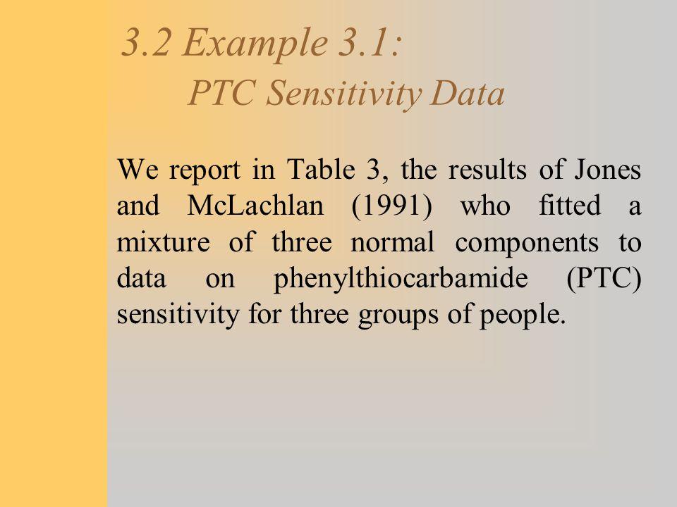 3.2 Example 3.1: PTC Sensitivity Data