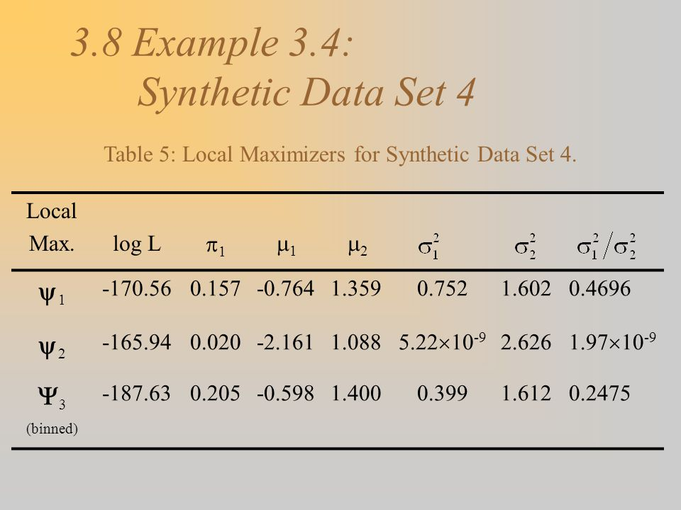 3.8 Example 3.4: Synthetic Data Set 4