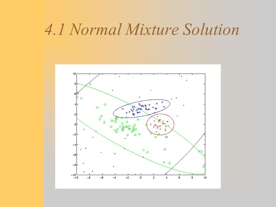 4.1 Normal Mixture Solution