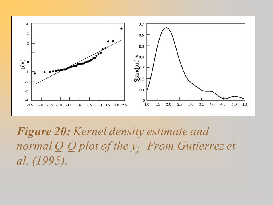 Figure 20: Kernel density estimate and normal Q-Q plot of the yj