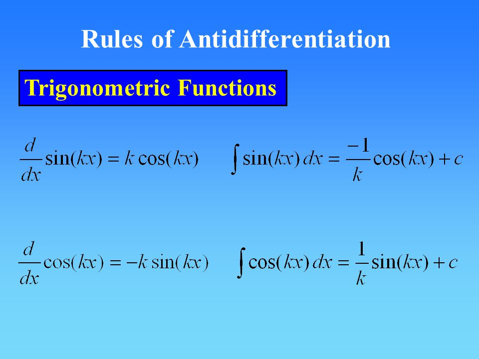 Rules of Antidifferentiation