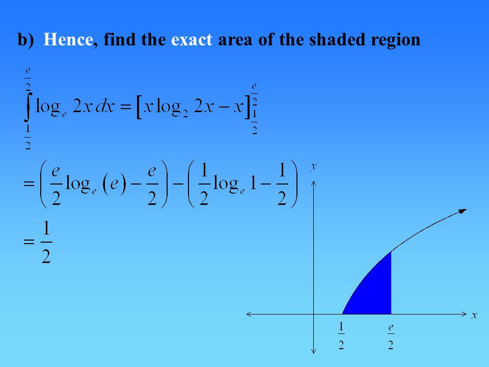 b) Hence, find the exact area of the shaded region