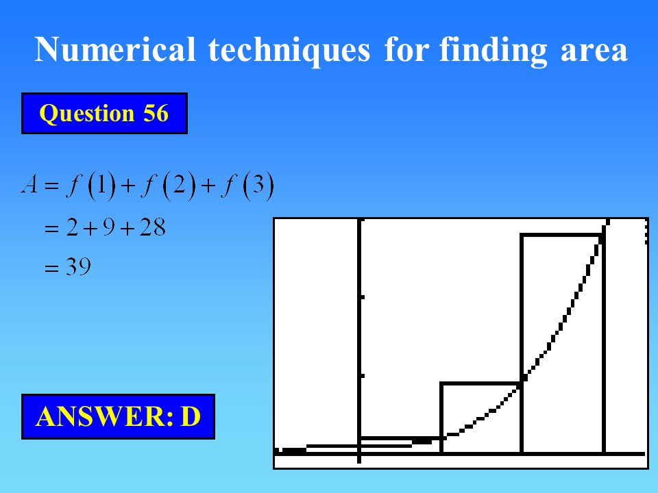 Numerical techniques for finding area