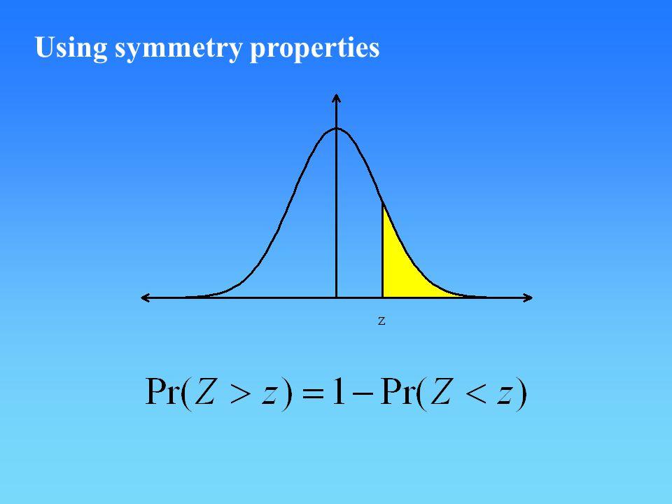 Using symmetry properties