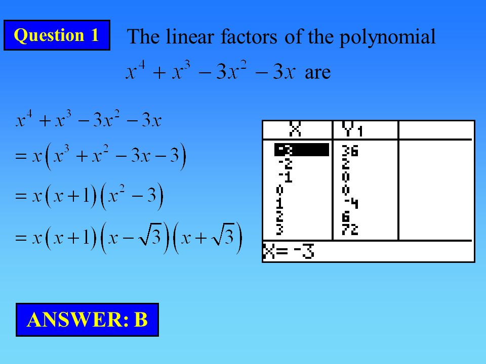 The linear factors of the polynomial