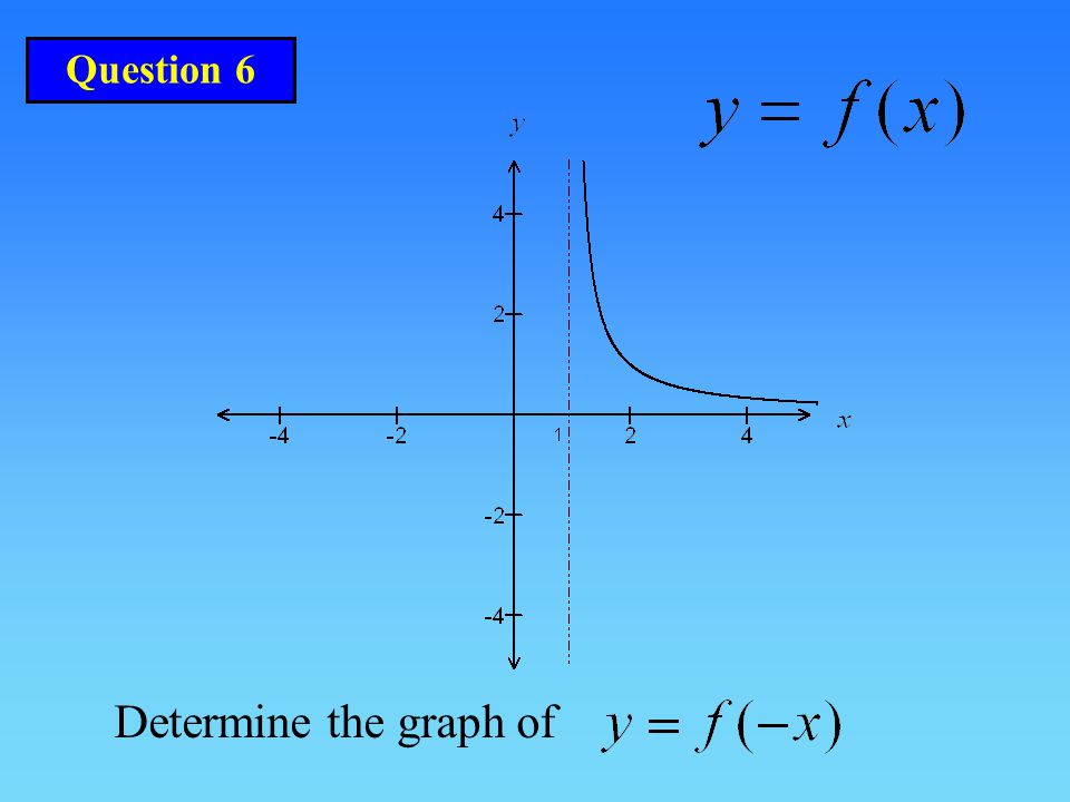 Question 6 Determine the graph of