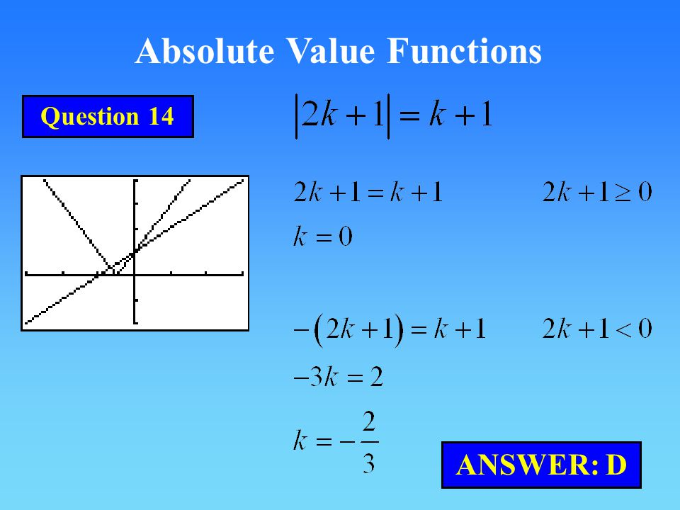 Absolute Value Functions