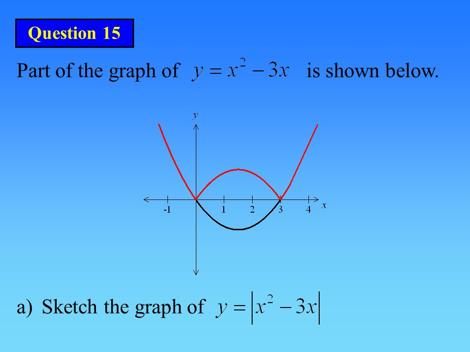 Part of the graph of is shown below. a) Sketch the graph of