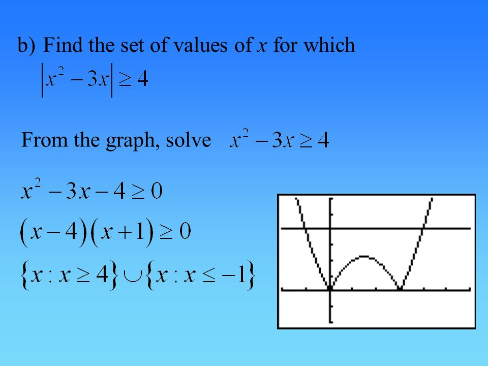 b) Find the set of values of x for which
