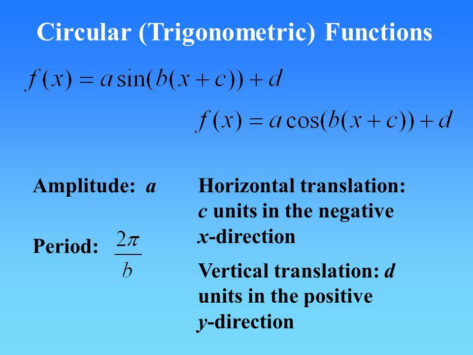 Circular (Trigonometric) Functions