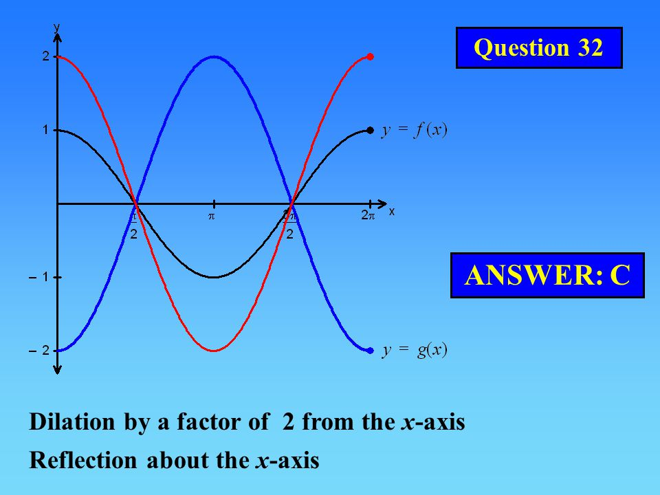 ANSWER: C Question 32 Dilation by a factor of 2 from the x-axis