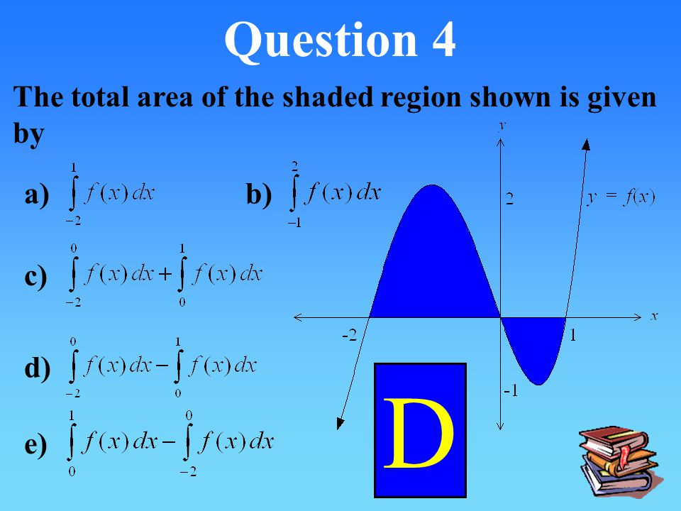 D Question 4 The total area of the shaded region shown is given by a)