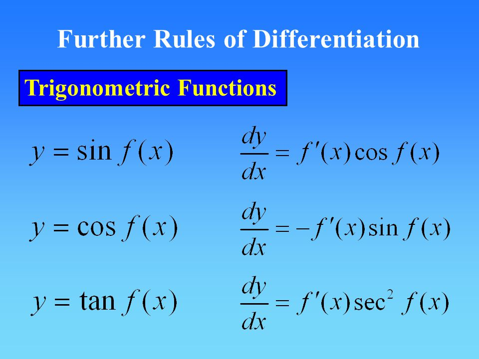 Further Rules of Differentiation