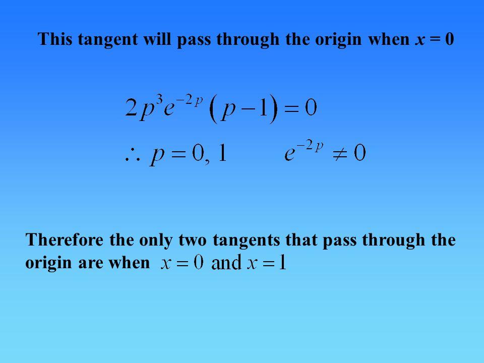 This tangent will pass through the origin when x = 0