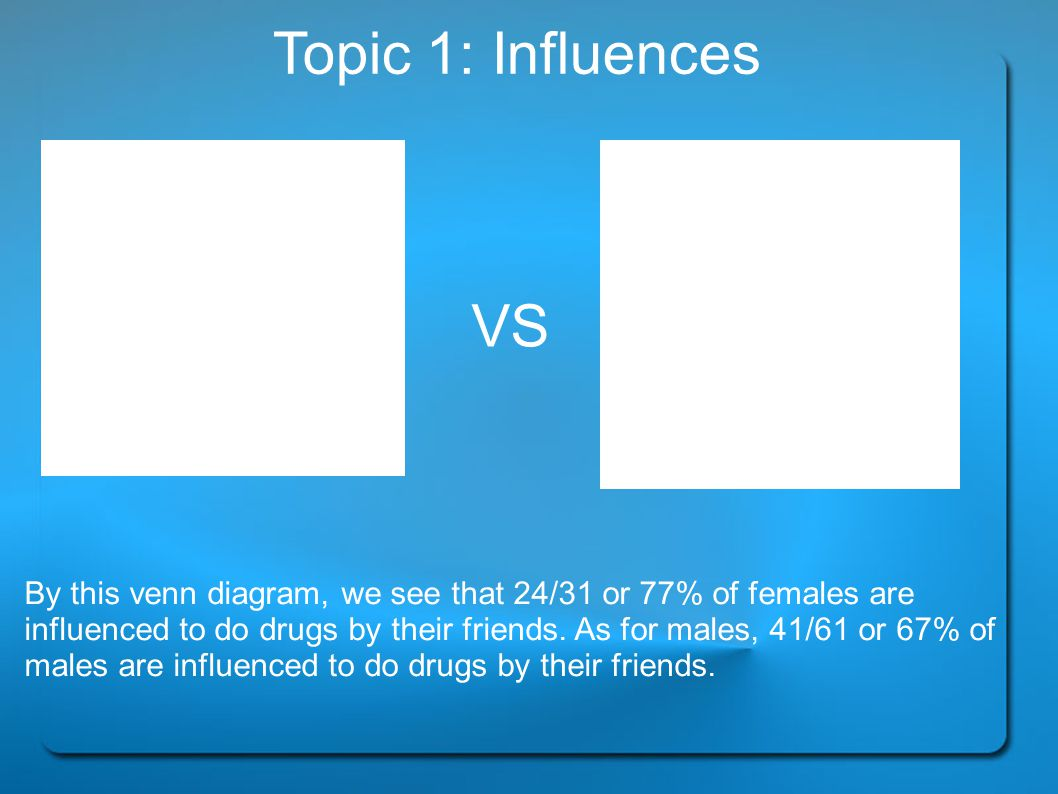 Topic 1: Influences VS. By this venn diagram, we see that 24/31 or 77% of females are.