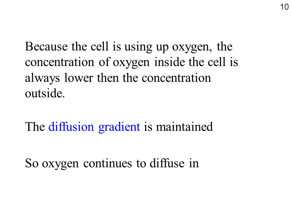 Because the cell is using up oxygen, the