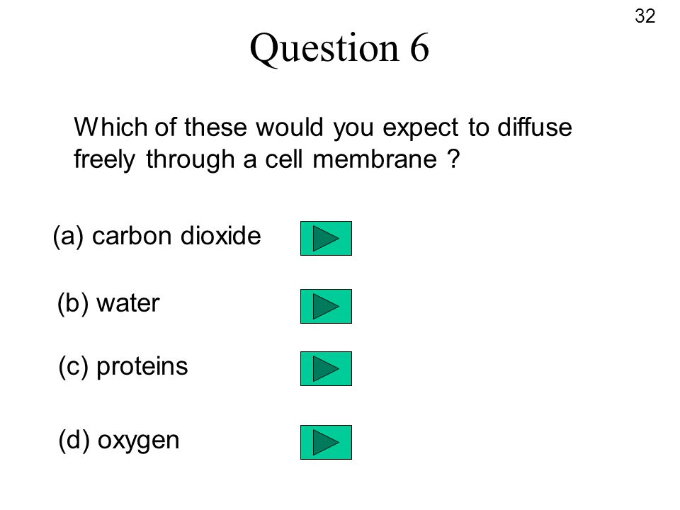 Question 6 Which of these would you expect to diffuse