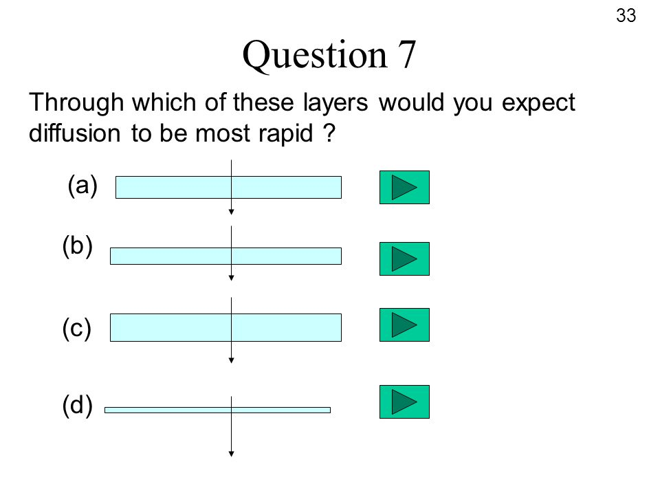 33 Question 7. Through which of these layers would you expect diffusion to be most rapid (a) (b)