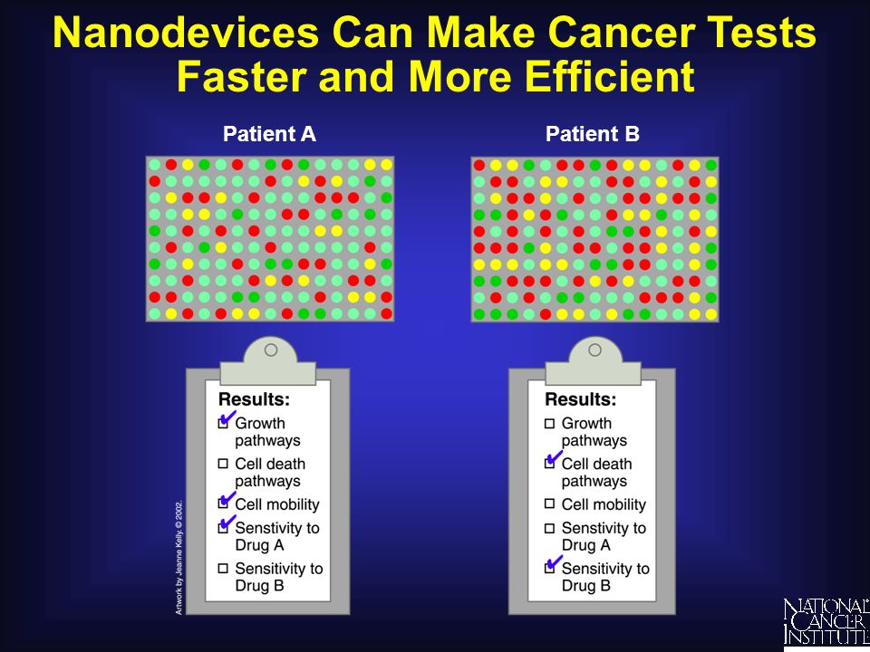 Nanodevices Can Make Cancer Tests Faster and More Efficient