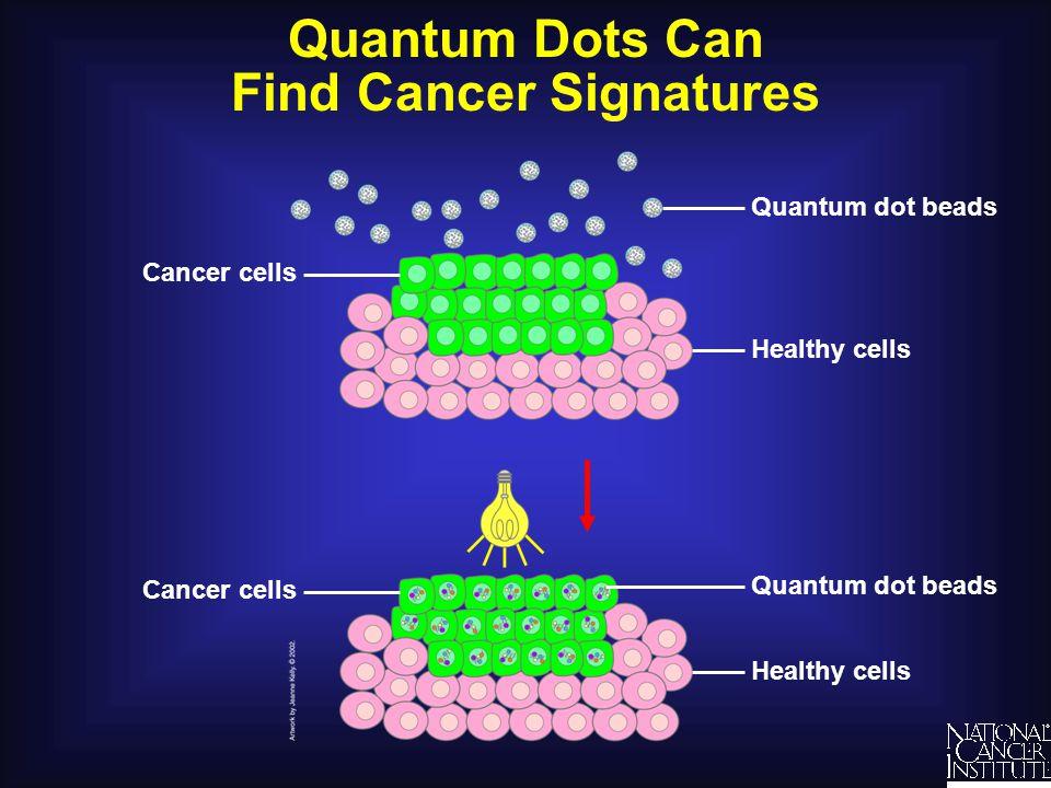 Quantum Dots Can Find Cancer Signatures