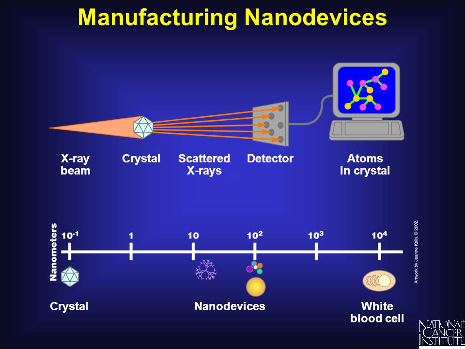 Manufacturing Nanodevices