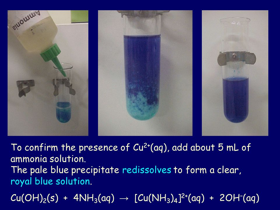 To confirm the presence of Cu2+(aq), add about 5 mL of ammonia solution.