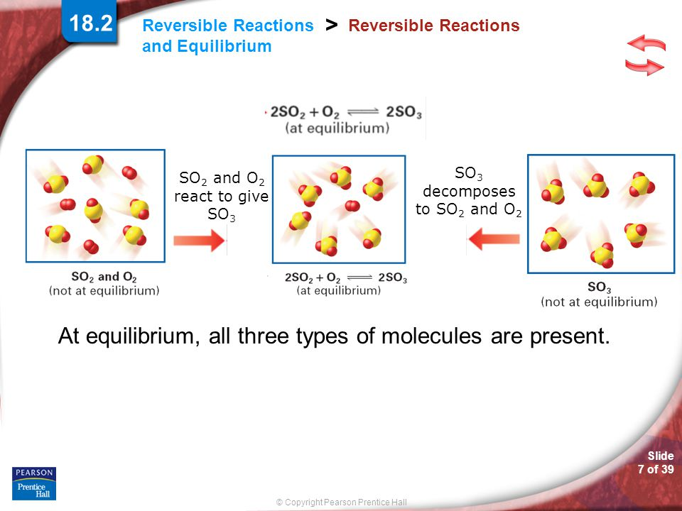 SO3 decomposes to SO2 and O2