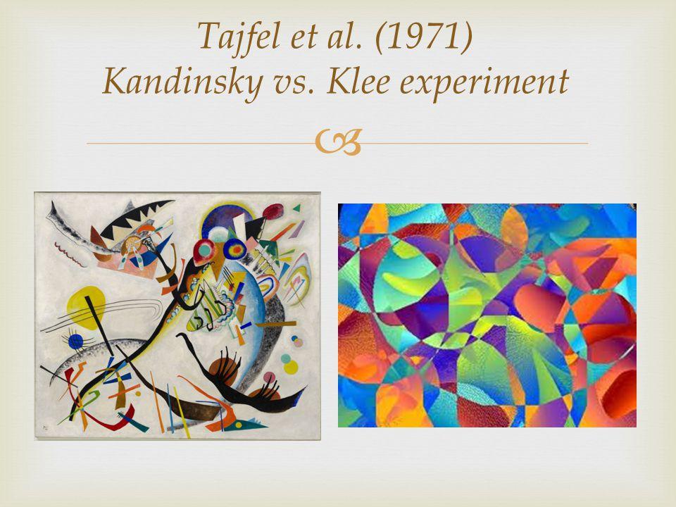 Tajfel et al. (1971) Kandinsky vs. Klee experiment