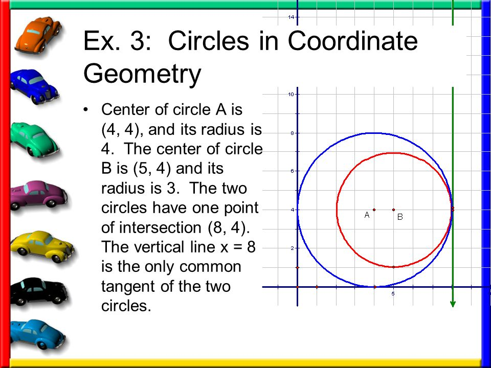 Ex. 3: Circles in Coordinate Geometry