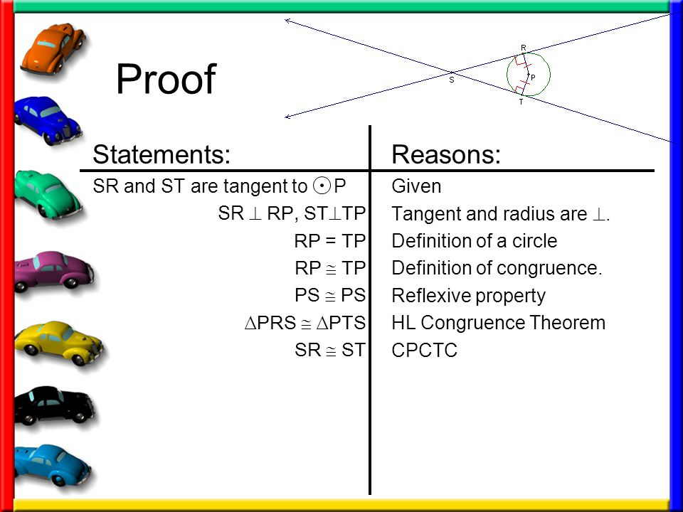 Proof Statements: Reasons: SR and ST are tangent to P SR  RP, STTP