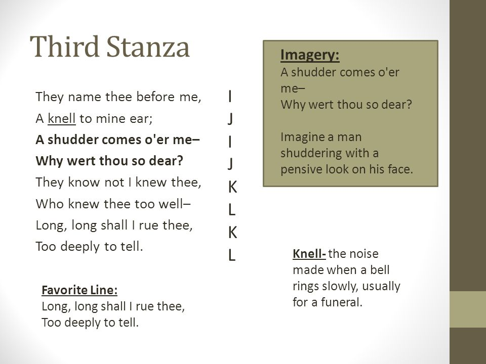 Third Stanza I J K L Imagery: