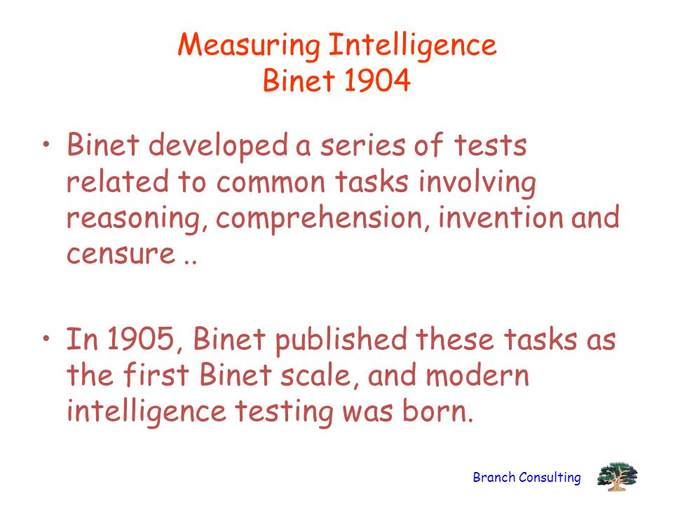 Measuring Intelligence Binet 1904