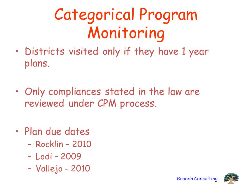 Categorical Program Monitoring