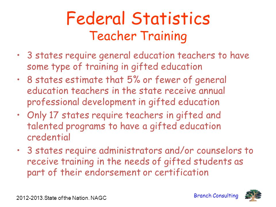 Federal Statistics Teacher Training