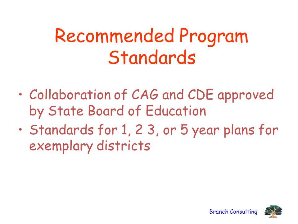 Recommended Program Standards