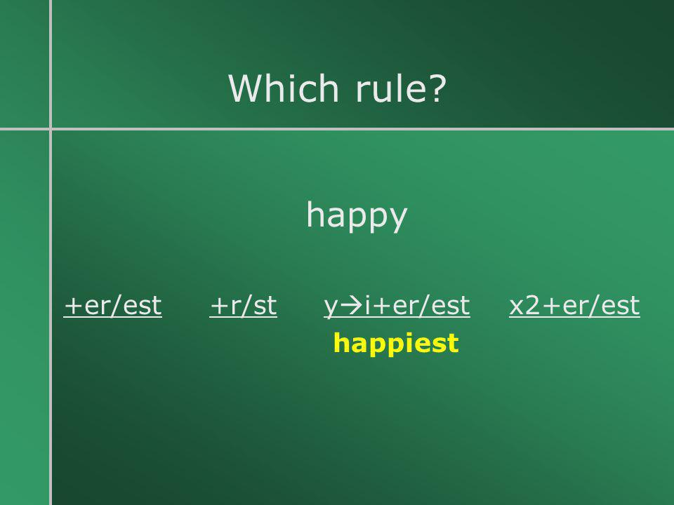 Which rule happy +er/est +r/st yi+er/est x2+er/est happiest