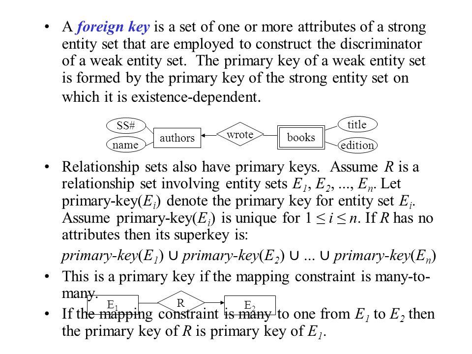 primary-key(E1) ∪ primary-key(E2) ∪ ... ∪ primary-key(En)