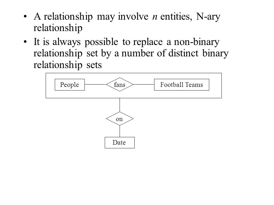 A relationship may involve n entities, N-ary relationship