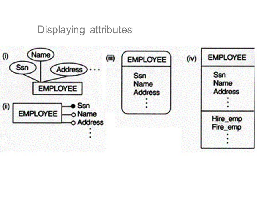 Displaying attributes