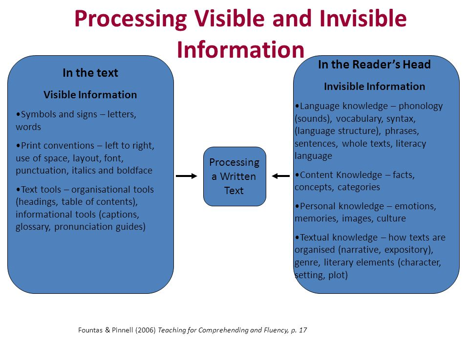 Processing Visible and Invisible Information